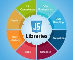 JS-Libraries