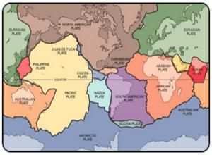 Earth's plate tectonics