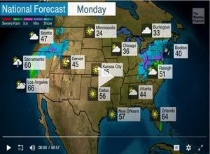 Weather USA Forecast